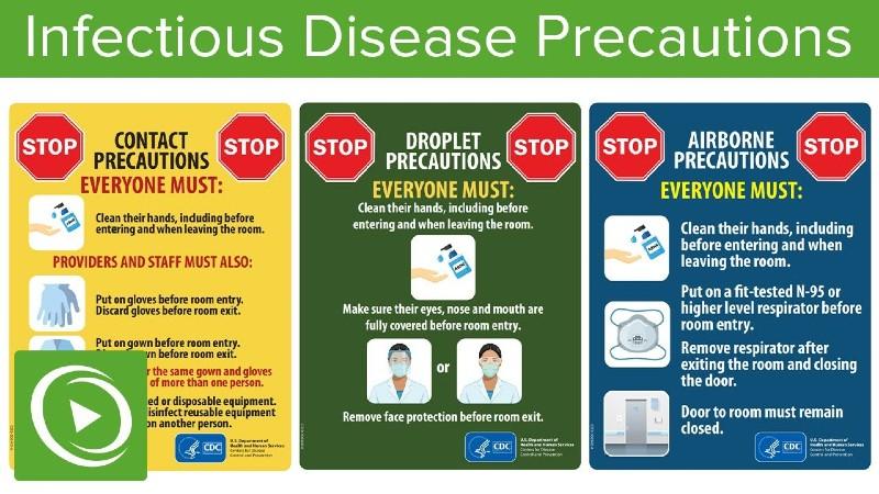 covid precautions